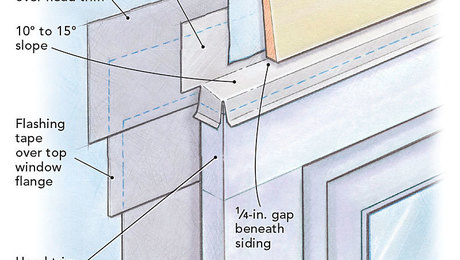 Watertight Window Flashing Fine Homebuilding