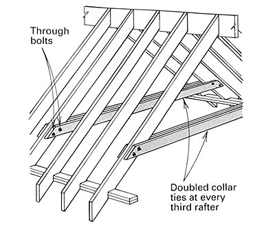 Framing A Cathedral Ceiling on porch roof framing for metal