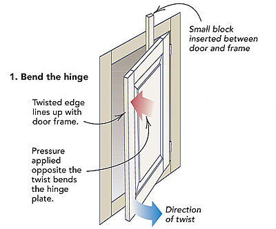 Fixing warped cabinet doors - Fine Homebuilding