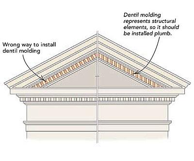 Dentil molding on a gable: plumb or square? - Fine Homebuilding