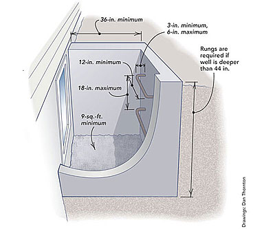 Basement egress fine homebuilding Egress window requirements for bedroom
