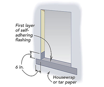 Window detailing for t 111 siding fine homebuilding for Window z flashing