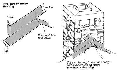 This Two Part Flashing Provides A Flexible Overlapping Joint That Can  Accommodate The Movement Of The House As Related To The Chimney, But The  Flashing ...