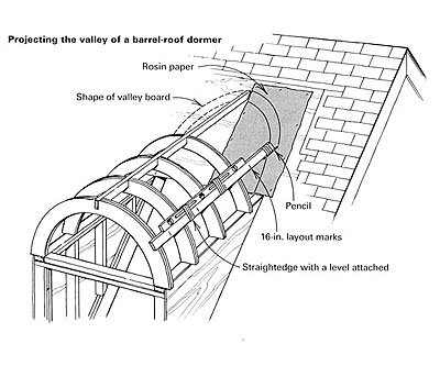 follow this same procedure with the other rafters when all of the rafters are cut and installed the curved sheathing can be put on - Dormer Framing