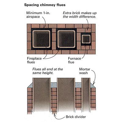 Flue Spacing In Multiple Flue Chimneys Fine Homebuilding