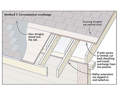 Adding Roof Overhangs Fine Homebuilding