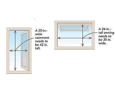 egress windows understanding net clear opening requirements