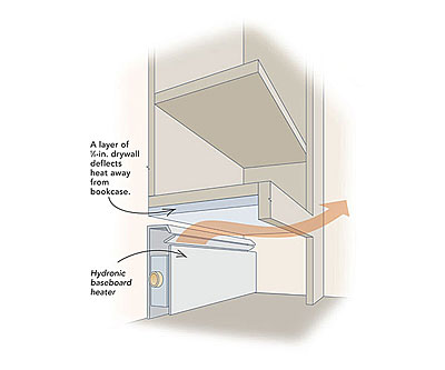 Bookcase Over Baseboard Heat Fine Homebuilding