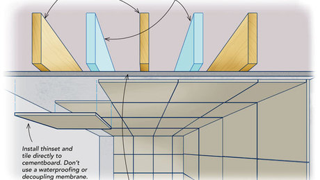 Keep Heavy Tile On The Ceiling Fine Homebuilding