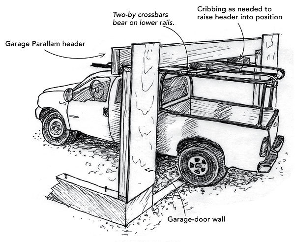 garage door headerGarageheader installation made easy  Fine Homebuilding