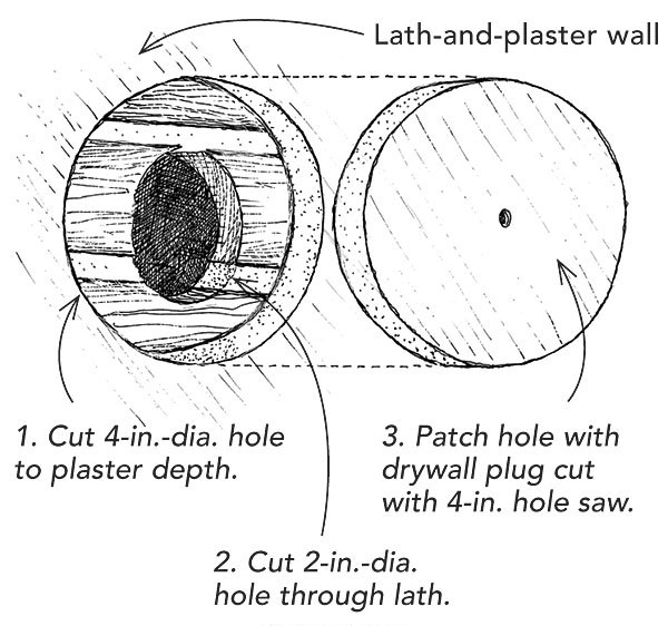 making clean holes in lath-and-plaster walls