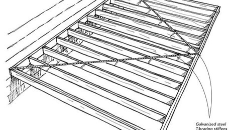 Bracing Deck Floors Fine Homebuilding