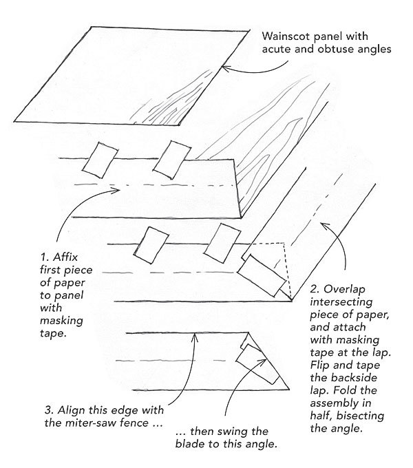 How To Bisect An Angle With A Protractor