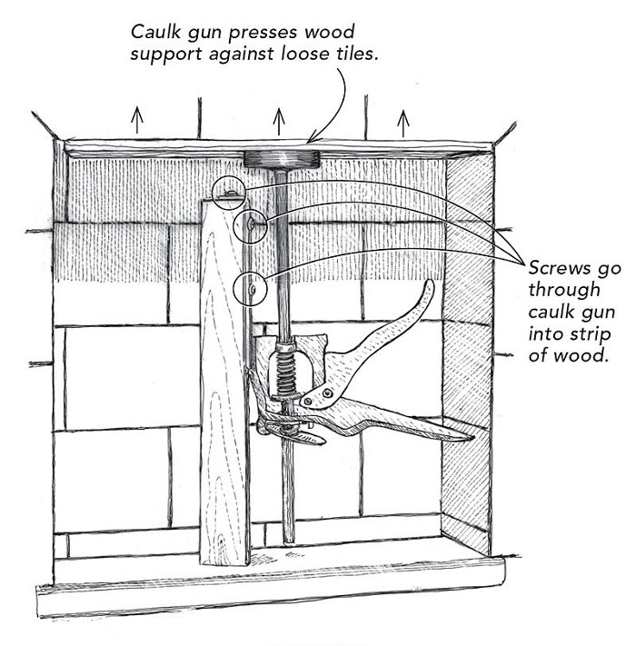 caulking gun diagram   20 wiring diagram images