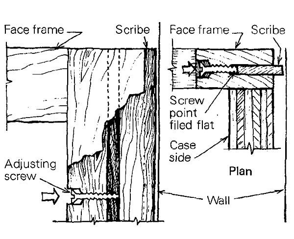 Cabinet wall scribe - Fine Homebuilding