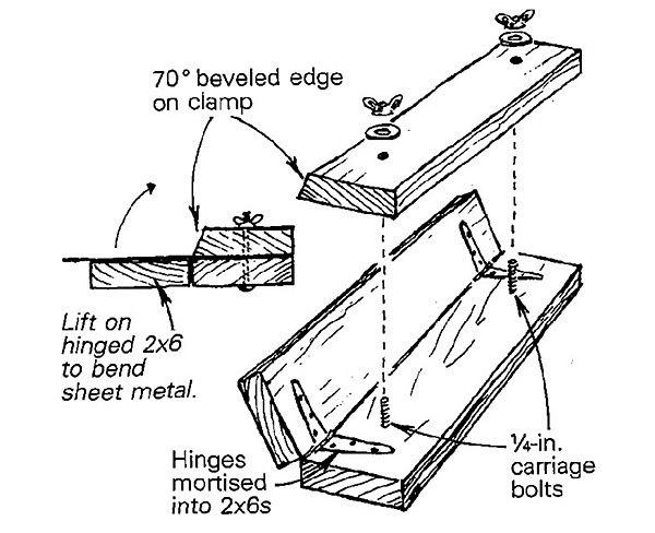 Site Built Sheet Metal Brake Fine Homebuilding