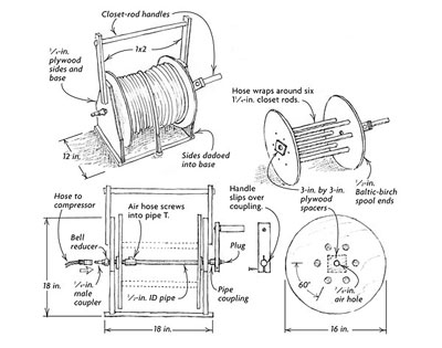 The carpenter's hose reel - Fine Homebuilding