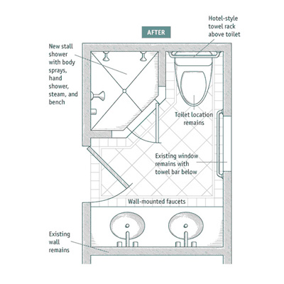 7 small bathroom layouts fine homebuilding Bathroom floor plans 7 x 8