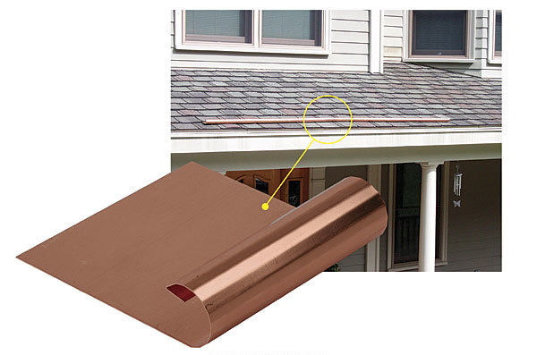 In An Ideal World, Every Exterior Door Would Be Covered By A Roof Designed  To Shed Water Away From Approaching Visitors. Or If The Roof Has Gutters,  ...