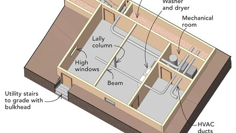 Headroom is a problem in unfinished basements.