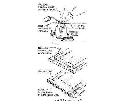 Repair Warped Doors & Astonishing How To Straighten A Warped Barn ...