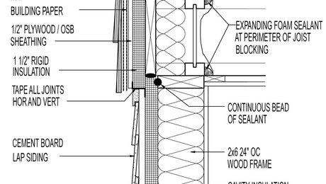 This wall section from Green Building Advisor was the basis of our front wall design for the garage shop. Download this detail