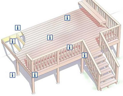 deck-safety-interactive-graphic.jpg