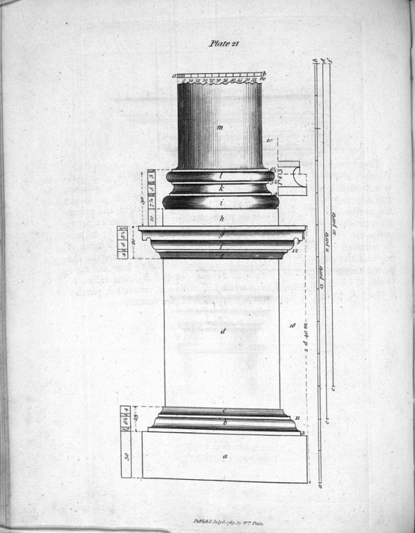 Classical column proportions