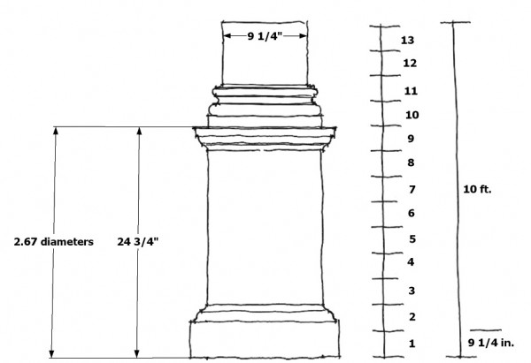divide height of column into 13 equal parts