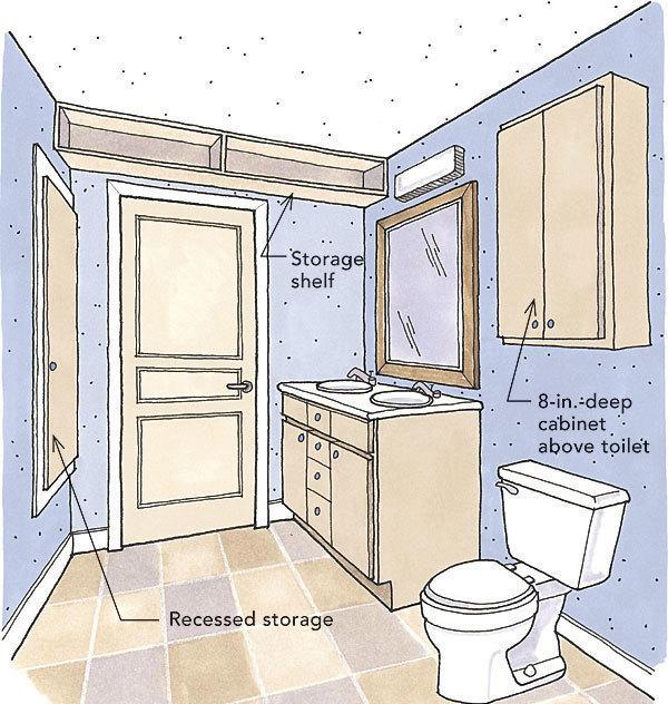 Better Bathroom Storage