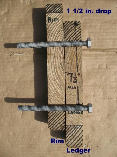 Ledger Plates Joists : Deck ledger bolting patterns limit house to level