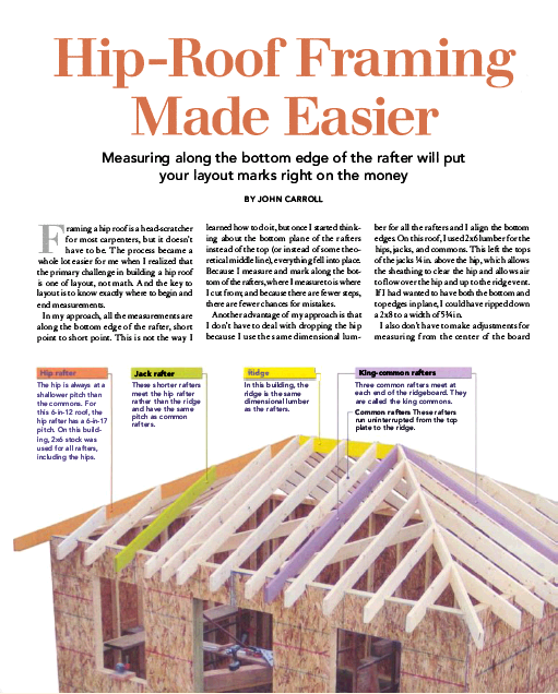 how to build a hip roof frame