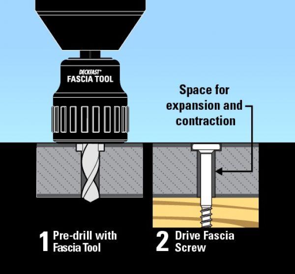 Deck Board Installation Tool ~ Deckfast fascia system fine homebuilding