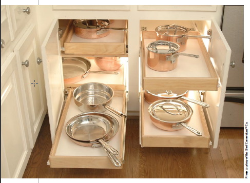 Spend Money On Features That Make Your Cabinets More Functional Before You Break The Bank On Aesthetic Upgrades