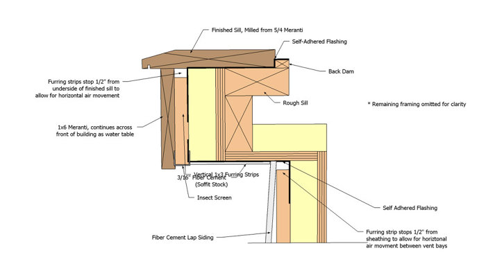 Wall section at cantilevered window exterior foam for Bay window plan detail