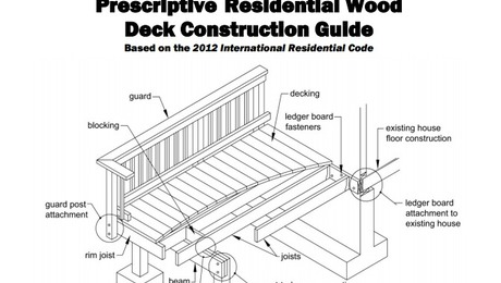 dca 6 deck construction guide new version for 2012 irc