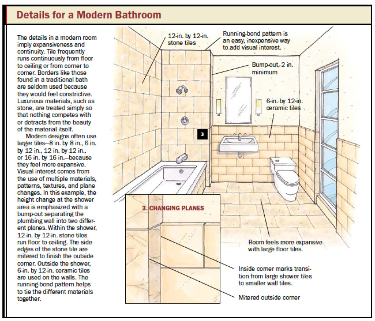 Bathroom and kitchen design how to choose tile and plan for Tile layout planner