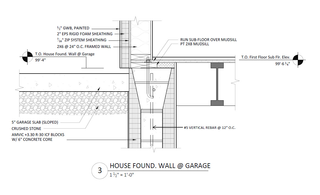 Insulated concrete forms for r when brick veneer is used for Icf basement construction