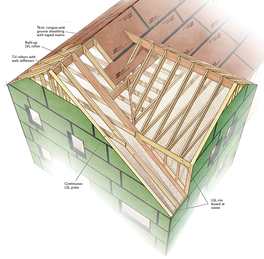 100 tongue and groove roof sheathing 3 4 in x 4 ft x 8 for Tongue and groove roof decking
