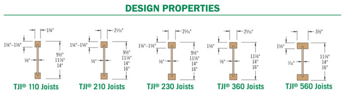 Design information for TJI 110-560 joists