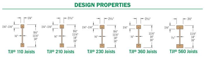 Floor Framing Design Fine Homebuilding