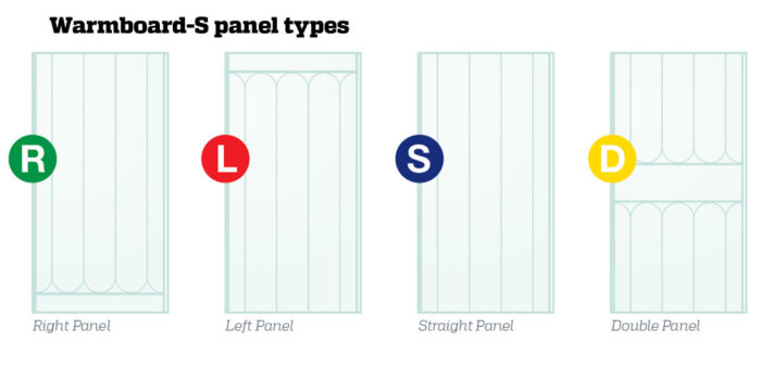 Warmboard-S-Panel-Types