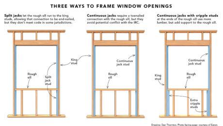 split jacks when framing a window opening - Window Framing