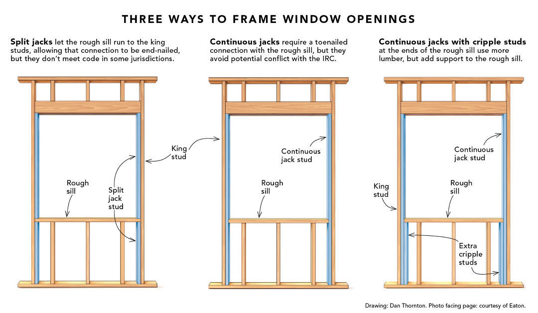 Split Jacks When Framing A Window Opening Fine Homebuilding