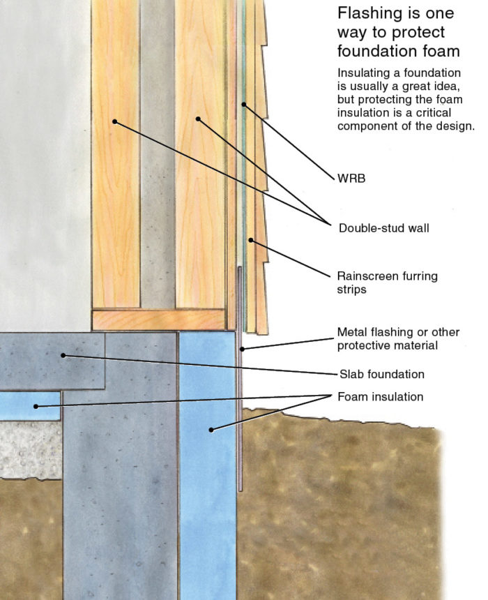 Exterior Wall Flashing : Protecting foundation insulation fine homebuilding