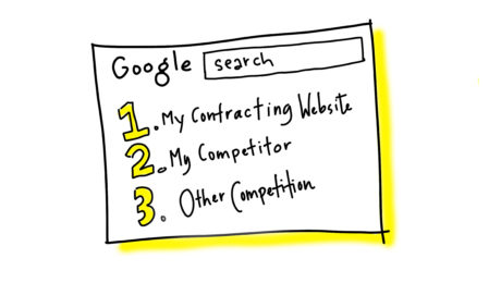 why google ranks websites higher than others