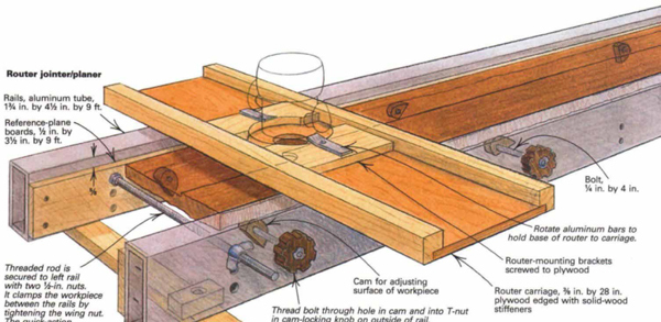 Surfacing Stock with a Router - FineWoodworking