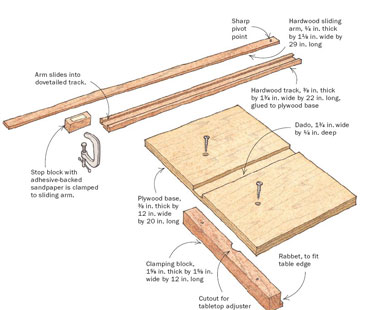 Michael Fortune Circle-Cutting Bandsaw Jig Plan