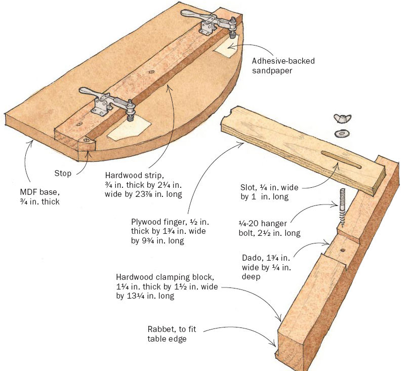 Band saw guide blocks and bearings