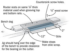 Panel Routing Jig